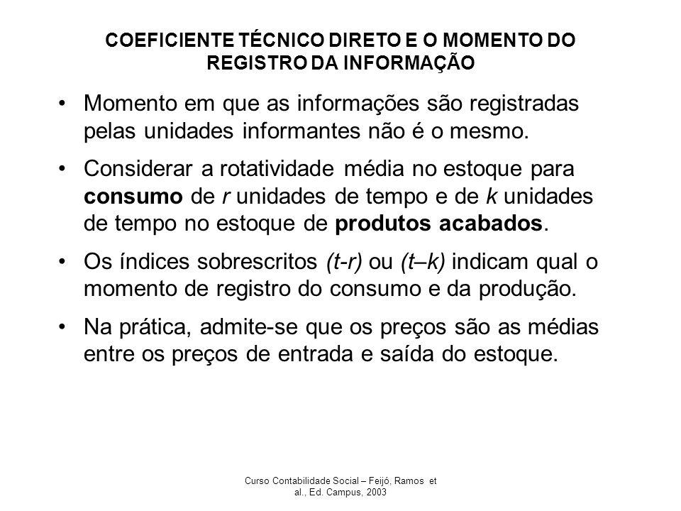 COEFICIENTE TÉCNICO DIRETO E O MOMENTO DO REGISTRO DA INFORMAÇÃO