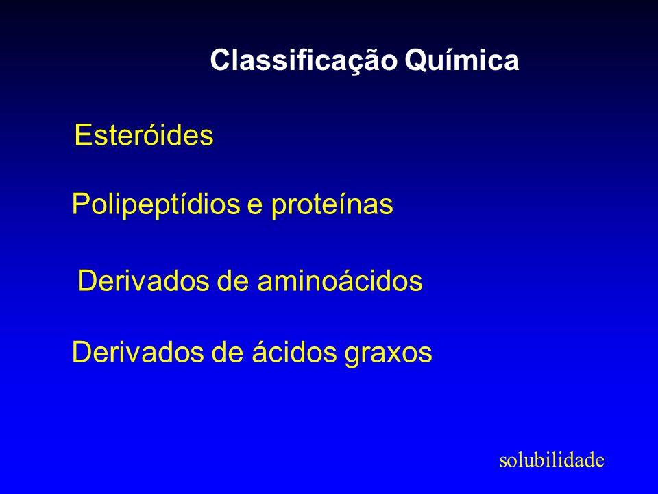 Classificação Química