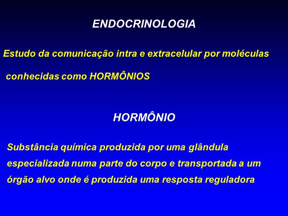 ENDOCRINOLOGIA HORMÔNIO