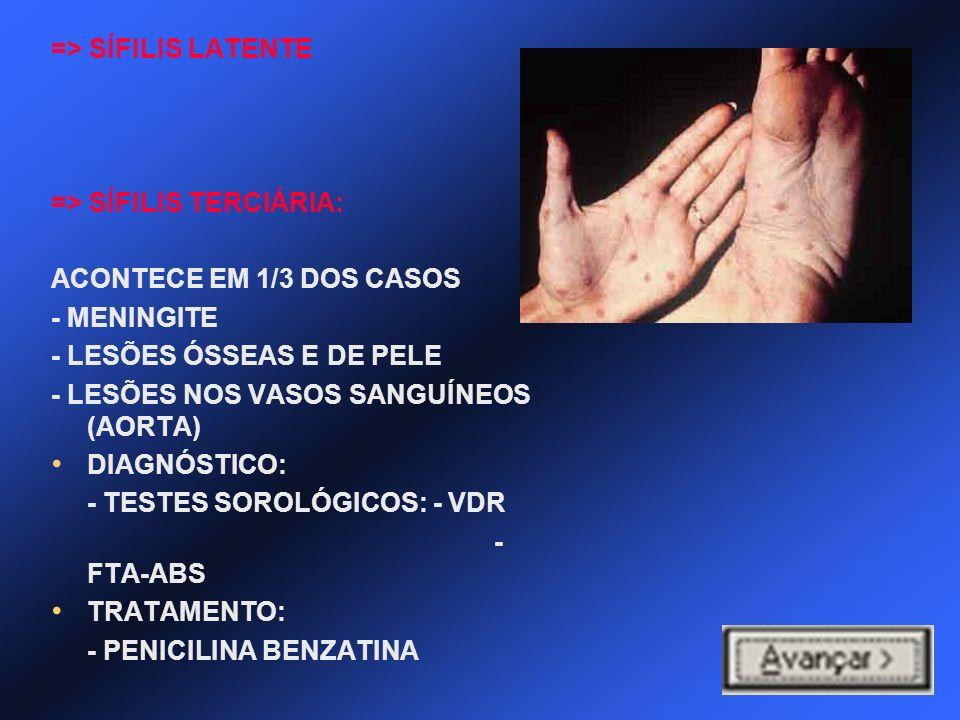 => SÍFILIS LATENTE => SÍFILIS TERCIÁRIA: ACONTECE EM 1/3 DOS CASOS. - MENINGITE. - LESÕES ÓSSEAS E DE PELE.
