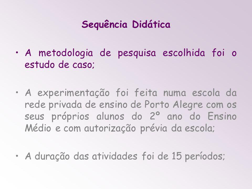 Sequência Didática A metodologia de pesquisa escolhida foi o estudo de caso;