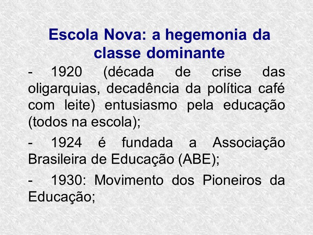 Escola Nova: a hegemonia da classe dominante