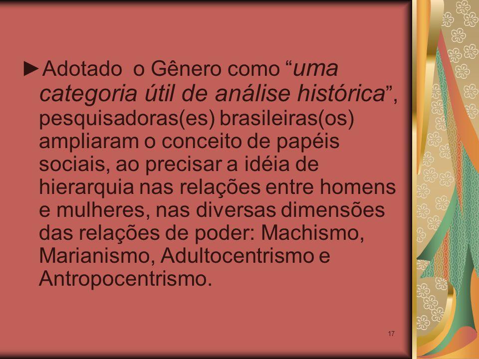 ►Adotado o Gênero como uma categoria útil de análise histórica , pesquisadoras(es) brasileiras(os) ampliaram o conceito de papéis sociais, ao precisar a idéia de hierarquia nas relações entre homens e mulheres, nas diversas dimensões das relações de poder: Machismo, Marianismo, Adultocentrismo e Antropocentrismo.