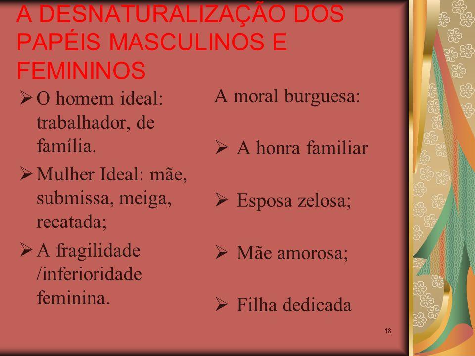 A DESNATURALIZAÇÃO DOS PAPÉIS MASCULINOS E FEMININOS