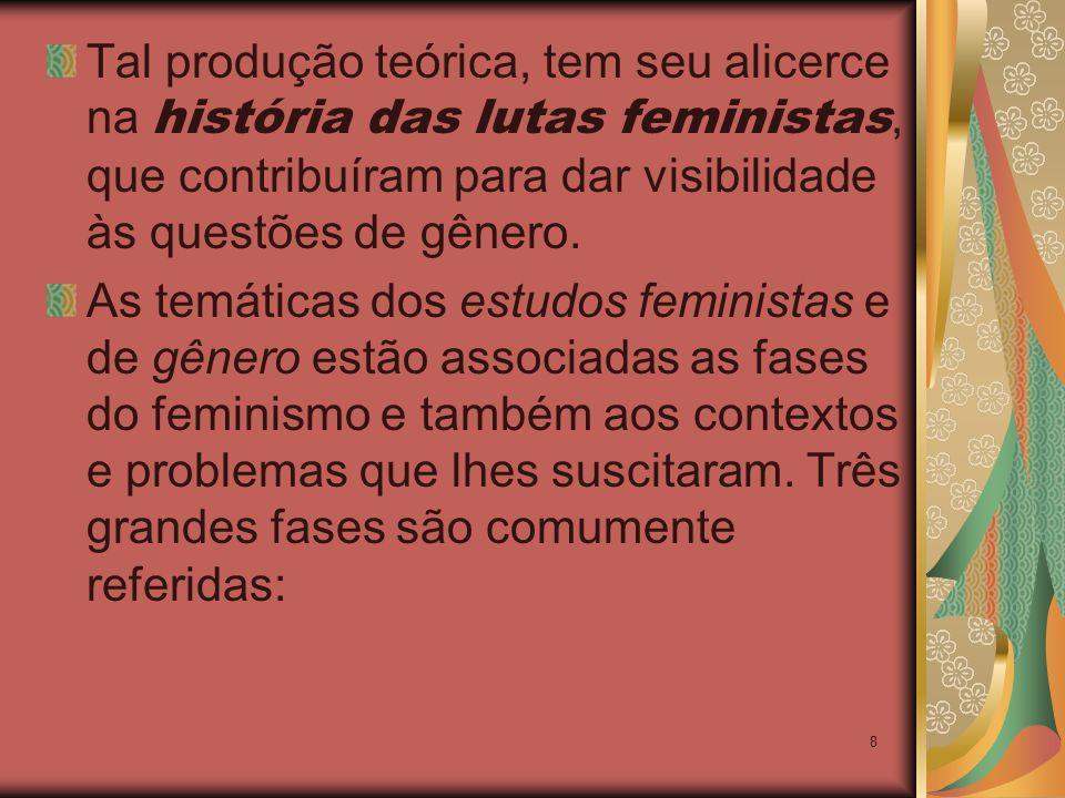 Tal produção teórica, tem seu alicerce na história das lutas feministas, que contribuíram para dar visibilidade às questões de gênero.