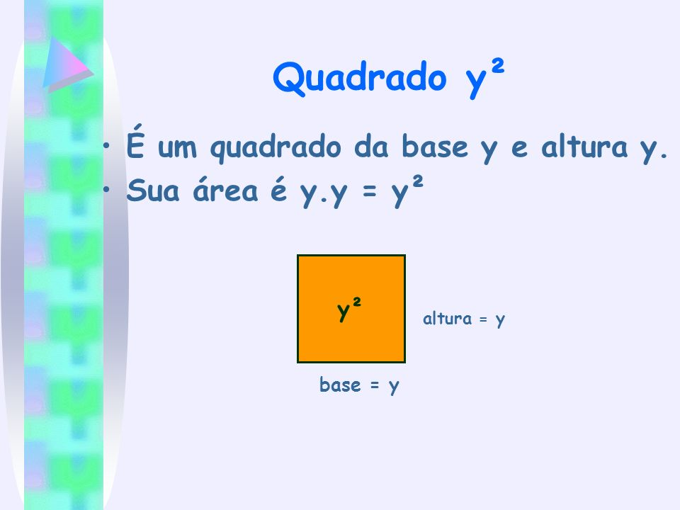 Quadrado y² É um quadrado da base y e altura y. Sua área é y.y = y²
