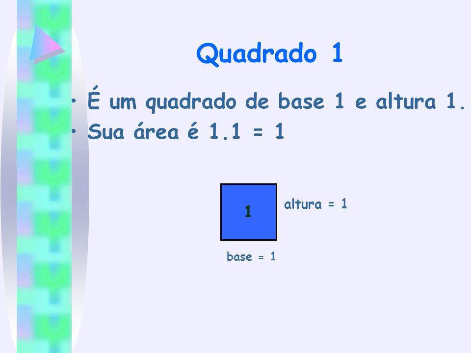 Quadrado 1 É um quadrado de base 1 e altura 1. Sua área é 1.1 = 1 1