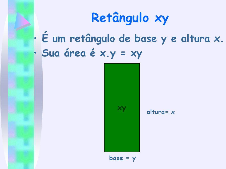 Retângulo xy É um retângulo de base y e altura x. Sua área é x.y = xy