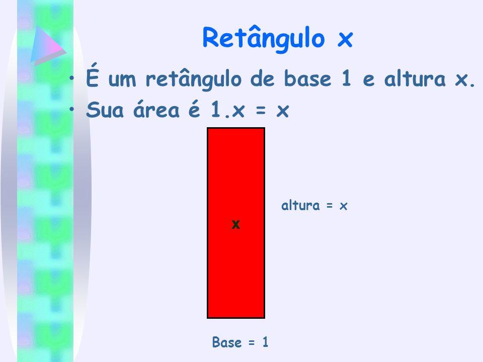 Retângulo x É um retângulo de base 1 e altura x. Sua área é 1.x = x