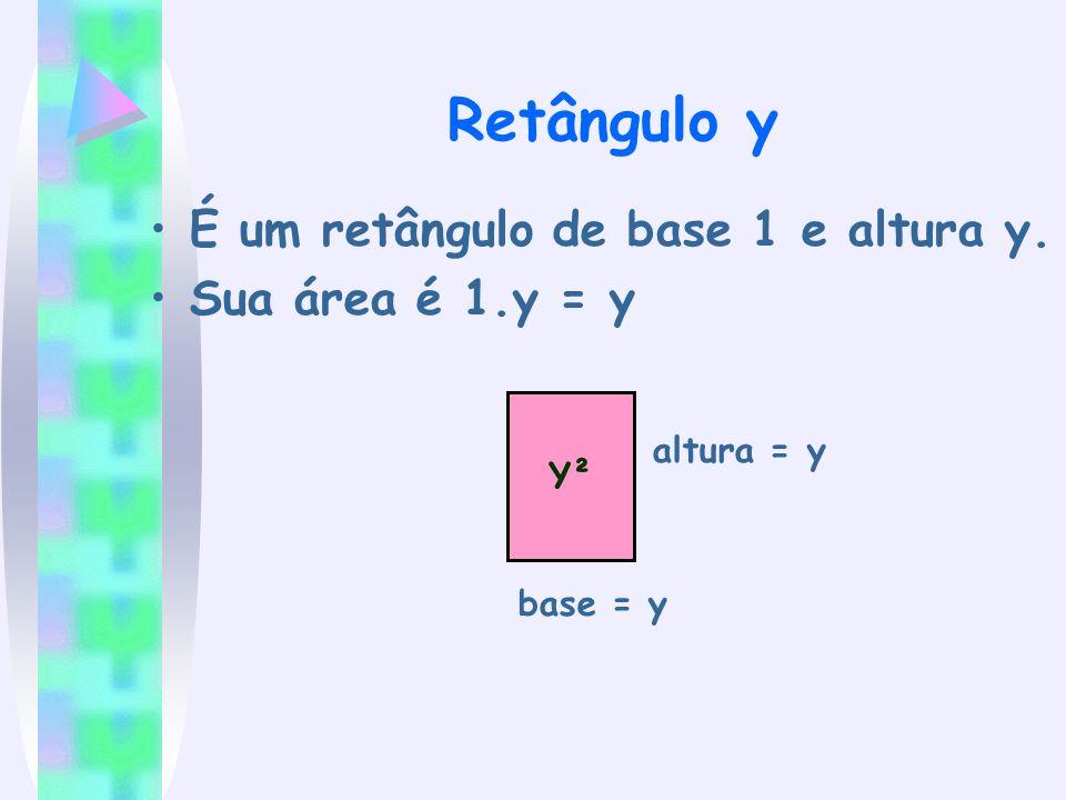Retângulo y É um retângulo de base 1 e altura y. Sua área é 1.y = y