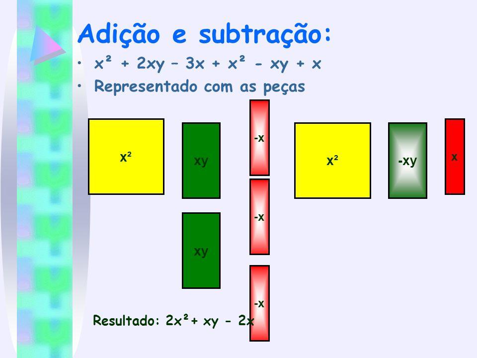 Adição e subtração: x² + 2xy – 3x + x² - xy + x