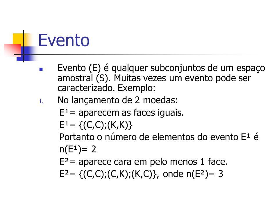 Evento Evento (E) é qualquer subconjuntos de um espaço amostral (S). Muitas vezes um evento pode ser caracterizado. Exemplo: