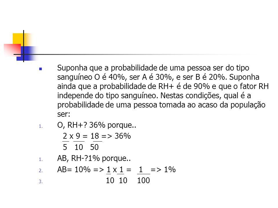 Suponha que a probabilidade de uma pessoa ser do tipo sanguíneo O é 40%, ser A é 30%, e ser B é 20%. Suponha ainda que a probabilidade de RH+ é de 90% e que o fator RH independe do tipo sanguíneo. Nestas condições, qual é a probabilidade de uma pessoa tomada ao acaso da população ser:
