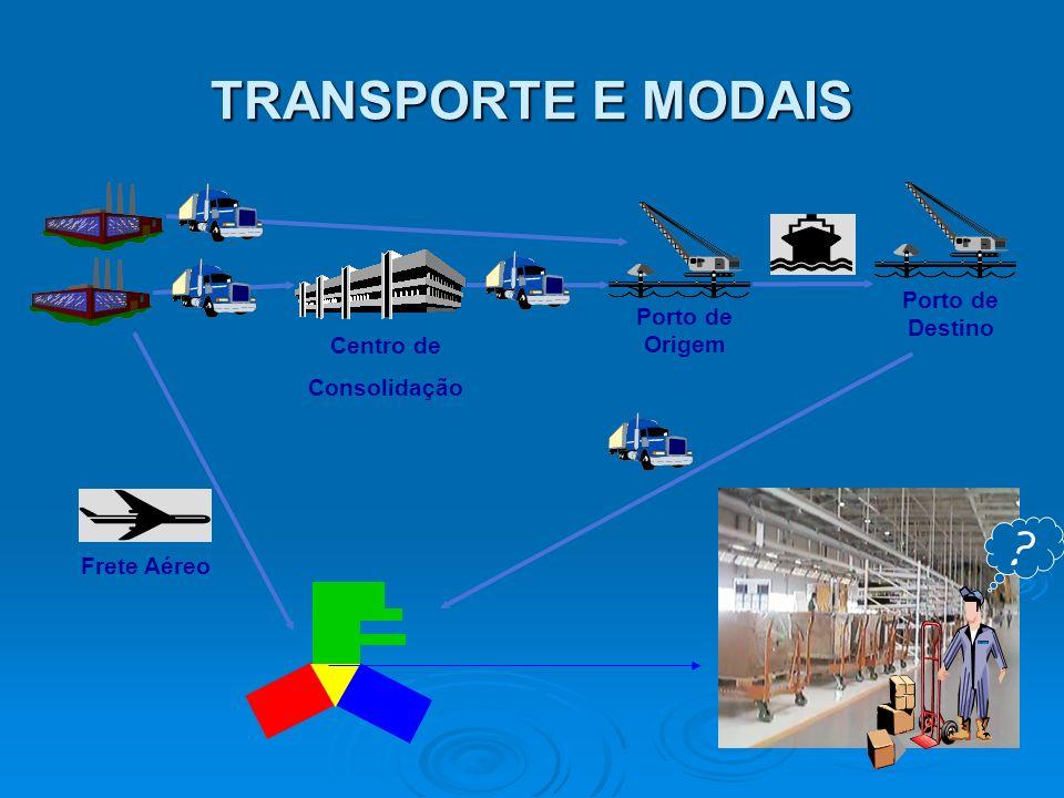 TRANSPORTE E MODAIS Porto de Destino Origem Centro de Consolidação