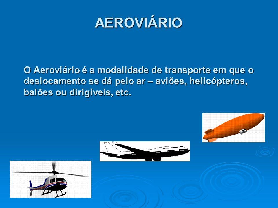 AEROVIÁRIOO Aeroviário é a modalidade de transporte em que o deslocamento se dá pelo ar – aviões, helicópteros, balões ou dirigíveis, etc.