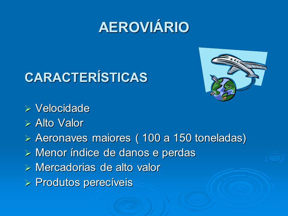 AEROVIÁRIO CARACTERÍSTICAS Velocidade Alto Valor