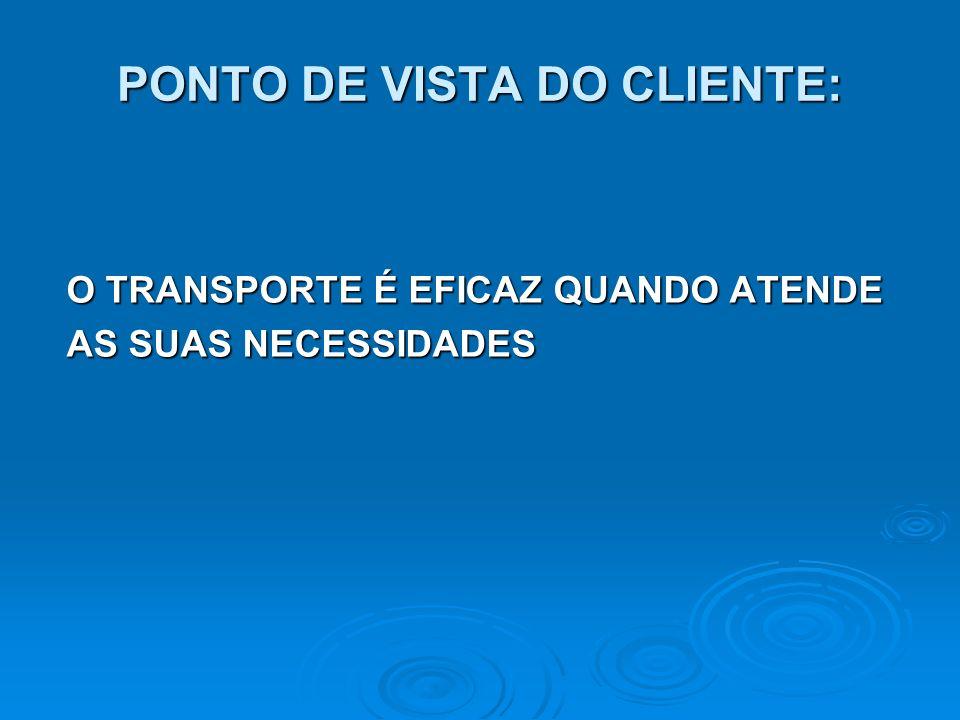 PONTO DE VISTA DO CLIENTE: