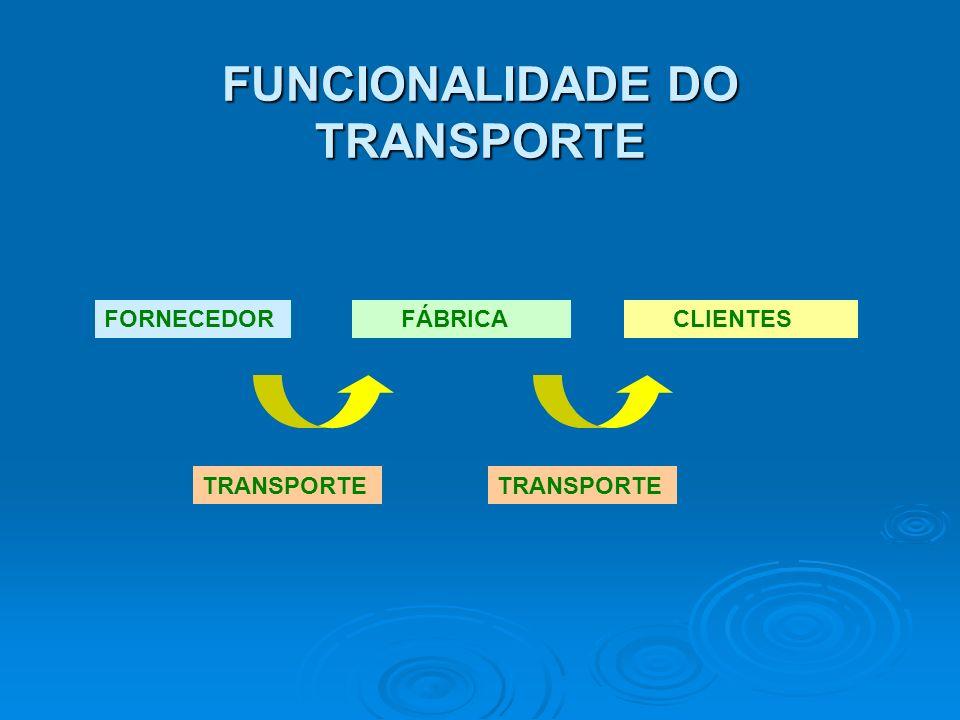 FUNCIONALIDADE DO TRANSPORTE