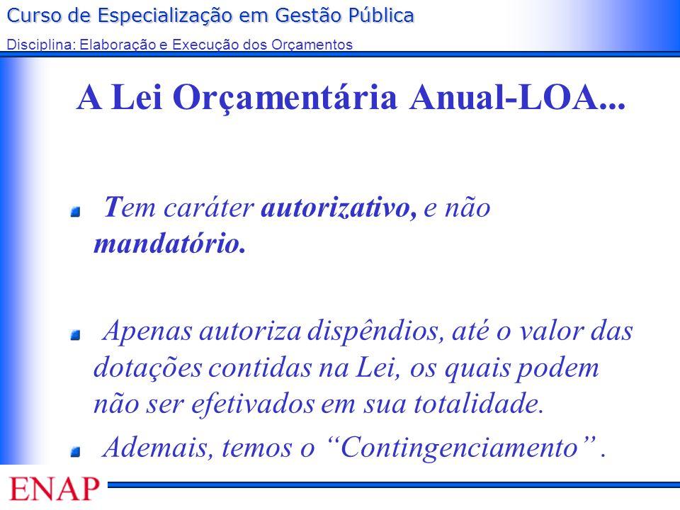 A Lei Orçamentária Anual-LOA...