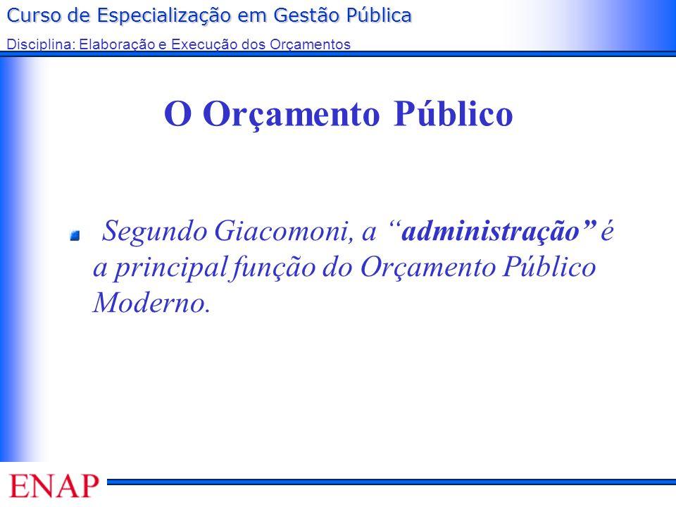 O Orçamento PúblicoSegundo Giacomoni, a administração é a principal função do Orçamento Público Moderno.