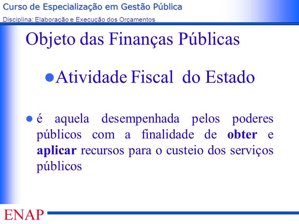 Atividade Fiscal do Estado