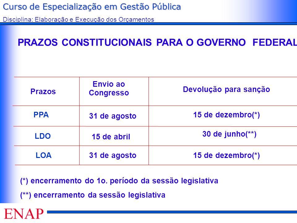 PRAZOS CONSTITUCIONAIS PARA O GOVERNO FEDERAL