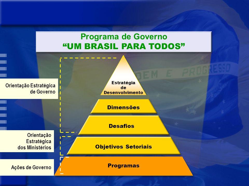 Programa de Governo UM BRASIL PARA TODOS