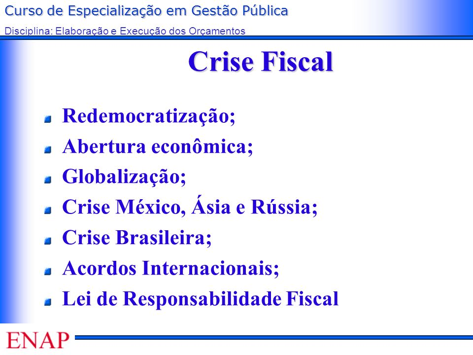 Crise Fiscal Redemocratização; Abertura econômica; Globalização;