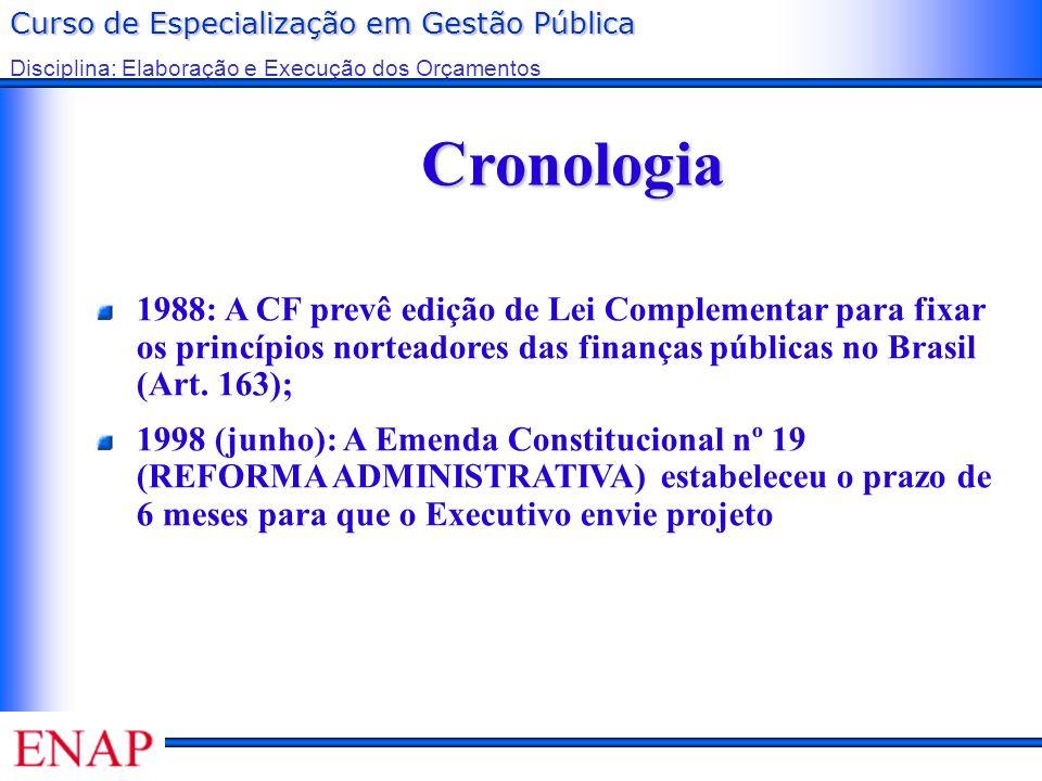 Cronologia 1988: A CF prevê edição de Lei Complementar para fixar os princípios norteadores das finanças públicas no Brasil (Art. 163);