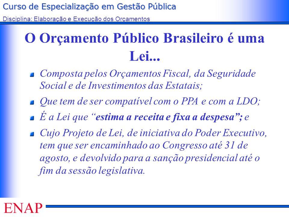 O Orçamento Público Brasileiro é uma Lei...