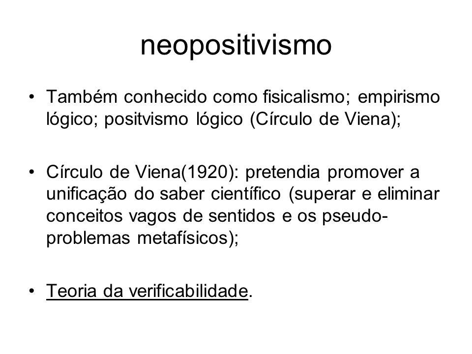 neopositivismo Também conhecido como fisicalismo; empirismo lógico; positvismo lógico (Círculo de Viena);