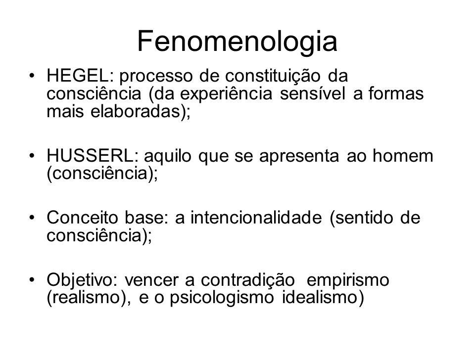 Fenomenologia HEGEL: processo de constituição da consciência (da experiência sensível a formas mais elaboradas);