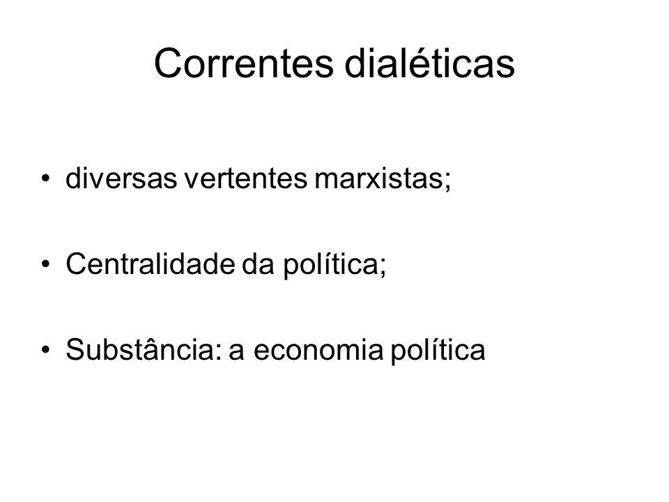 Correntes dialéticas diversas vertentes marxistas;