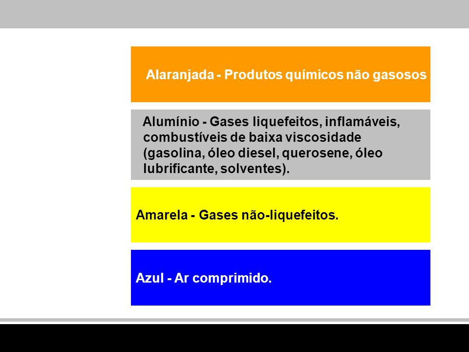 Alaranjada - Produtos químicos não gasosos