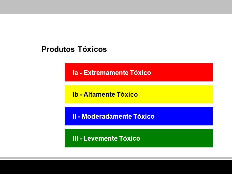 Produtos Tóxicos Ia - Extremamente Tóxico Ib - Altamente Tóxico