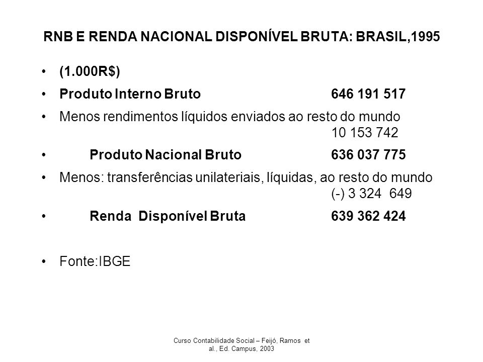 RNB E RENDA NACIONAL DISPONÍVEL BRUTA: BRASIL,1995