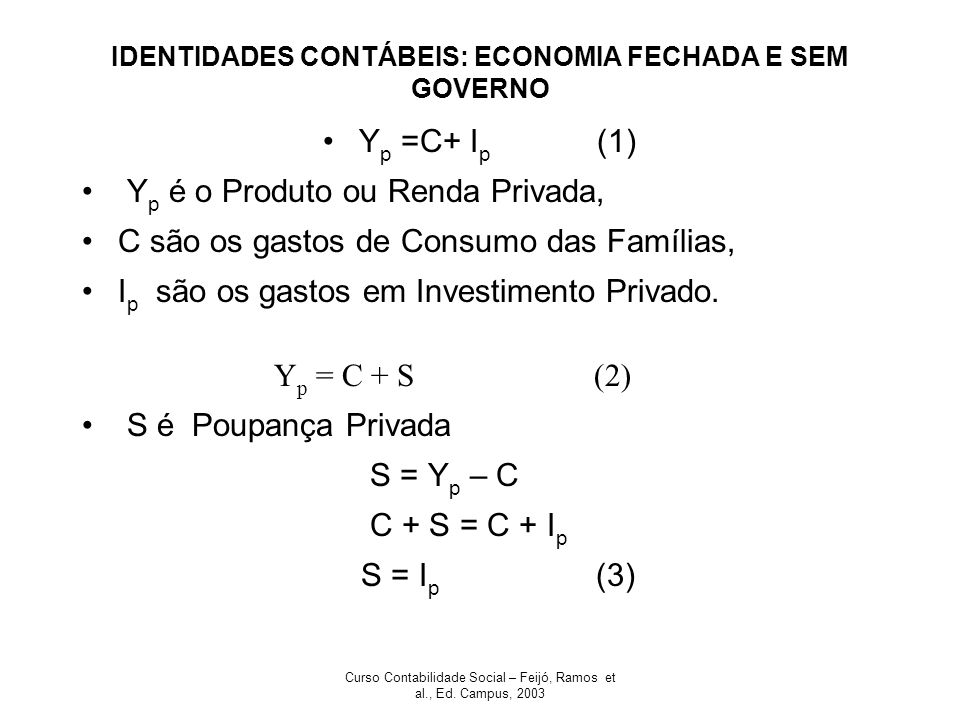IDENTIDADES CONTÁBEIS: ECONOMIA FECHADA E SEM GOVERNO