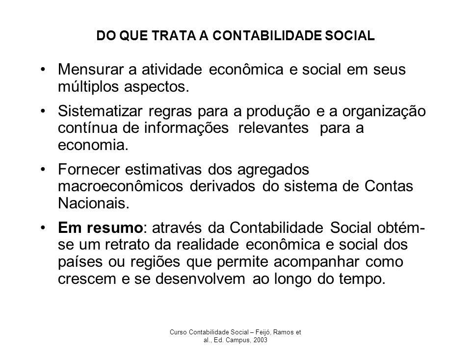 DO QUE TRATA A CONTABILIDADE SOCIAL