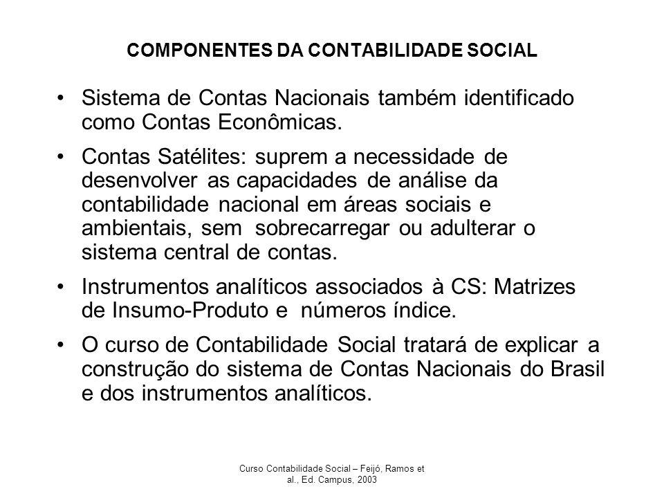 COMPONENTES DA CONTABILIDADE SOCIAL