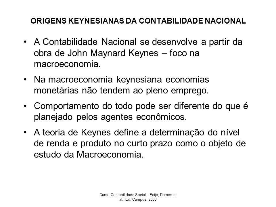 ORIGENS KEYNESIANAS DA CONTABILIDADE NACIONAL