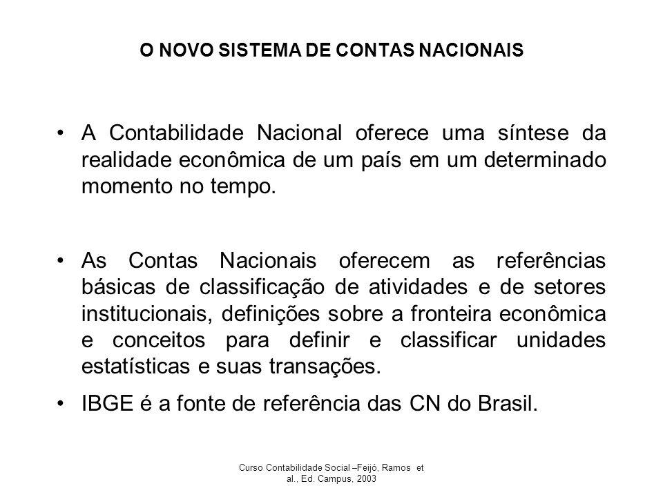O NOVO SISTEMA DE CONTAS NACIONAIS