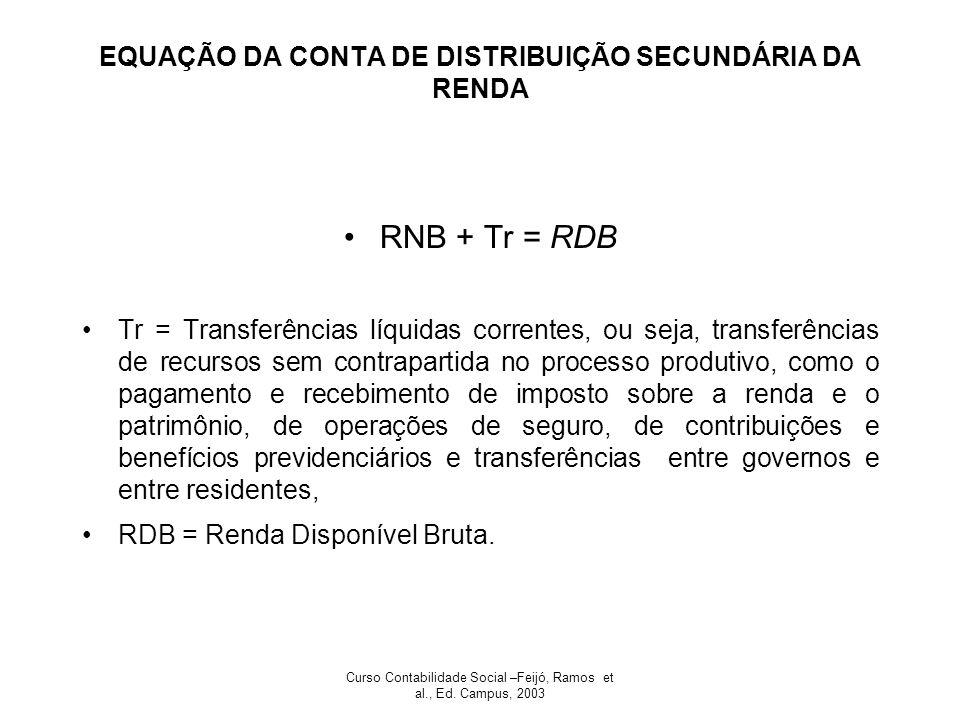 EQUAÇÃO DA CONTA DE DISTRIBUIÇÃO SECUNDÁRIA DA RENDA