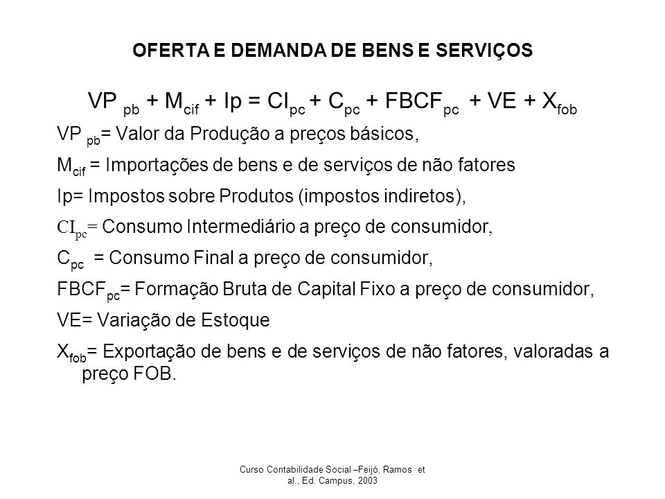 OFERTA E DEMANDA DE BENS E SERVIÇOS