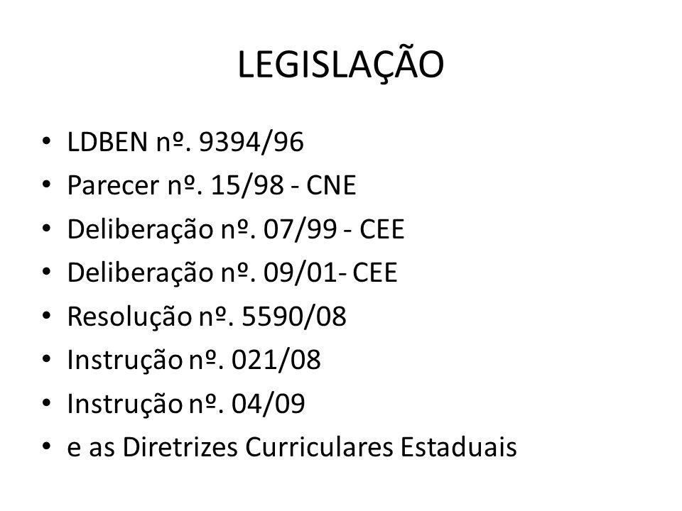 LEGISLAÇÃO LDBEN nº. 9394/96 Parecer nº. 15/98 - CNE