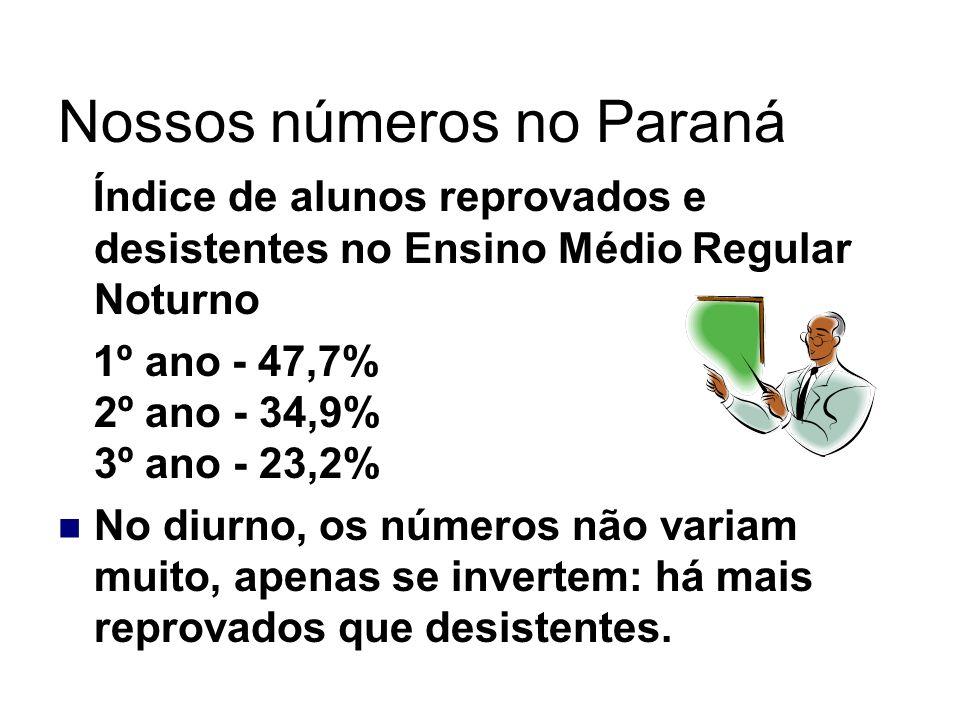Nossos números no Paraná