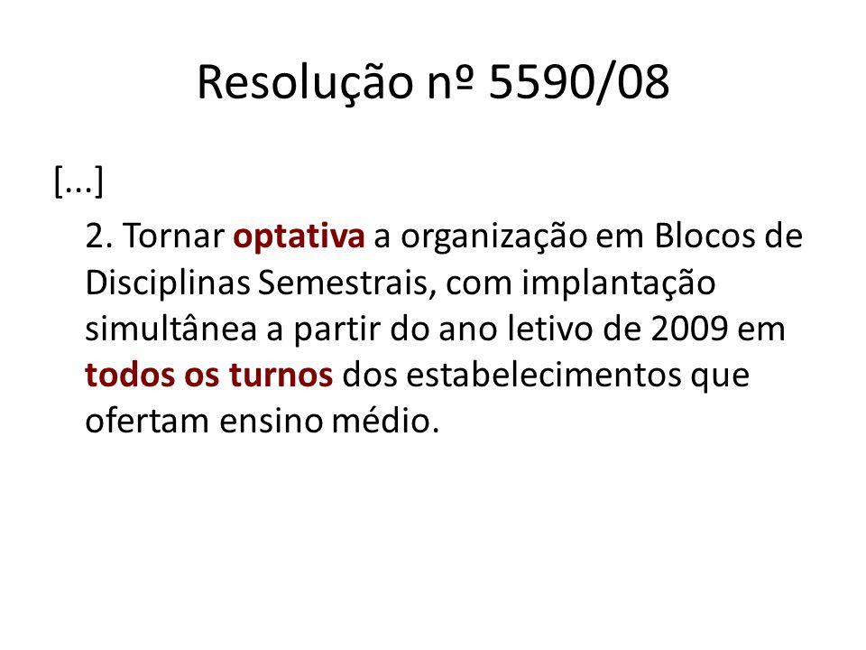 Resolução nº 5590/08