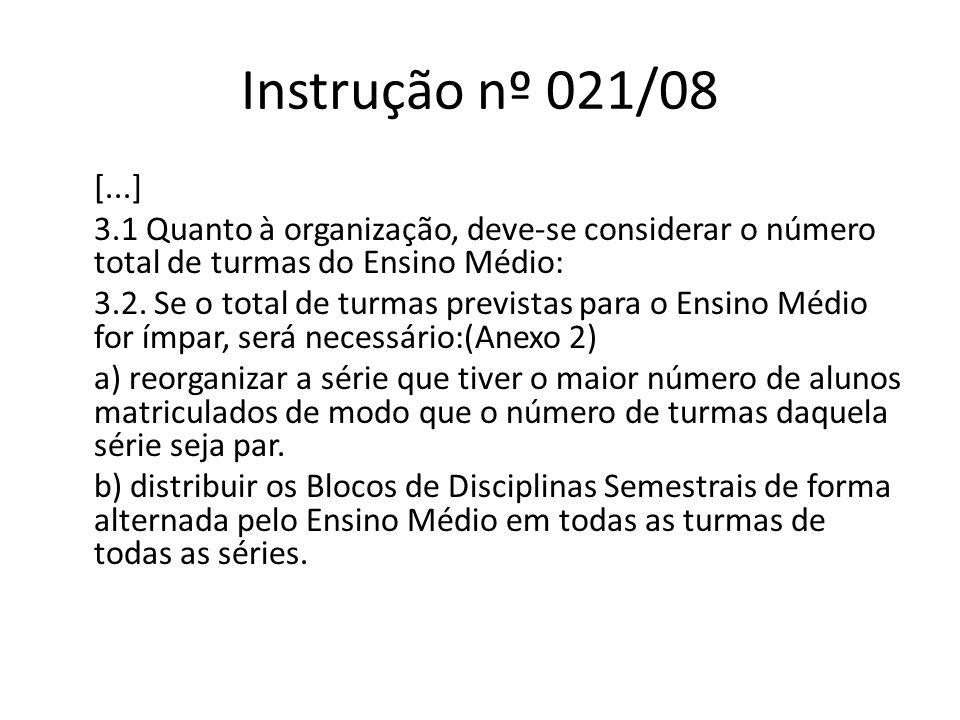 Instrução nº 021/08