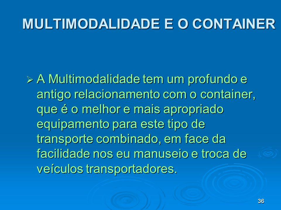 MULTIMODALIDADE E O CONTAINER