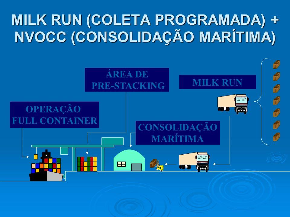 MILK RUN (COLETA PROGRAMADA) + NVOCC (CONSOLIDAÇÃO MARÍTIMA)
