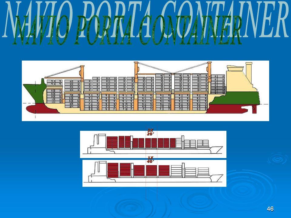 NAVIO PORTA CONTAINER 2X20' 1X40'